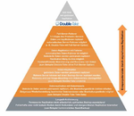 Praxis: Was beim Einrichten einer hoch verfügbaren IT-Infrastruktur zu beachten ist