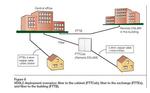 Ericsson überträgt 500 MBit/s über Kupferkabel