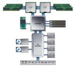 Intel stellt am 30. März Server-Version des Core-i7-Prozessors vor