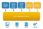 Loglogic vereinfacht Sammeln und Analyse von Log-Daten