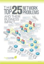 Die Top-25-Netzwerk-Fehler: Von Routing- und Link-Problemen
