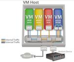 Nicht mehr blind: Virtuellen Datenverkehr extern überwachen