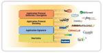 Firewall von Palo Alto sperrt »böse« Anwendungen aus