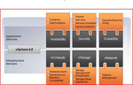 Vmware bringt mit »Vsphere« Cloud-Computing ins Rechenzentrum