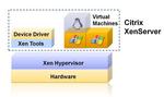 Citrix Xenserver kostenfrei per Download verfügbar