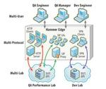 Empirix: Mit »Hammer Edge« Dienstqualität in IP-Netzen sichern
