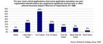 Kein Königsweg für Backups bei virtuellen Maschinen