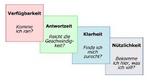 Leistungseinbrüche bei Web-2.0-Anwendungen vermeiden