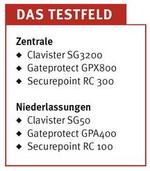 Test Security-Appliances: Problem Bandbreitenbegrenzung