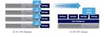 Systemhaus virtualisiert Serverfarm bei SAP