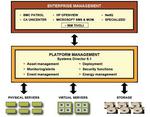 IBM: Kostenlose Software für Management von virtualisierten Servern