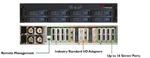 Virtuelle und andere Server per Knopfdruck mit Interfaces ausrüsten