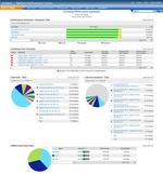 Anwendungs- und Netzwerk-Performance in virtuellen IT-Umgebungen messen