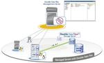 Zentrales Boot-Image für virtuelle Maschinen und andere