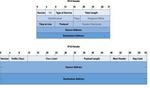 IPv6-Tunneling-Protokolle: Anwender sollten die Risiken kennen