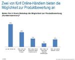 Onlinehändler setzen auf Kundenrezensionen