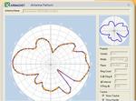 Airmagnet vereint Planung und Site-Survey für 11n-WLANs