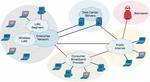 Praxis: Sechs Abwehrmaßnahmen gegen Bot-Netze