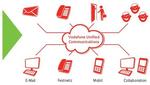 Vodafone Deutschland bietet Microsoft-Online-Services an
