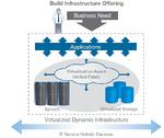 Cisco, Netapp und Vmware wollen Virtualisierung sicher machen
