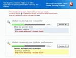 Fake-Sicherheits-Software: nutzlos, aber heimtückisch