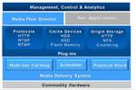 Juniper Networks kauft Spezialanbieter für Video-Streaming