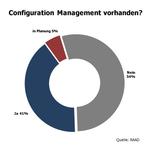 Studie: Die Hälfte der deutschen Firmen verzichtet auf Configuration-Management