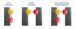 Brocade und EMC erweitern Datacenter-Partnerschaft