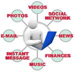 Praxis: Social Networks im Unternehmen ohne Risiko nutzen