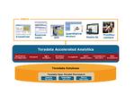 Teradata bingt Data-Warehouse-Produkte auf den neuesten Stand