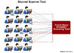 Stuxnet-Infektionen aufspüren und beseitigen