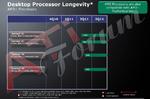 AMD will »Bulldozer« CPUs im Q2 2011 vorfahren