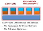 Herkömmliche Sicherheit bremst Desktop-Virtualisierung aus