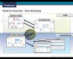 Software AG verknüpft Aris- und Webmethods-Werkzeuge