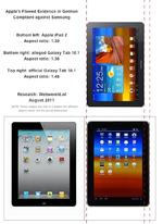 Gericht muss Vertriebsverbot für Galaxy Tab lockern