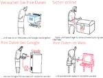 Sichere Internetnutzung – Tipps von Google