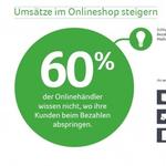 Bezahlvorgang lässt viele Online-Käufe scheitern