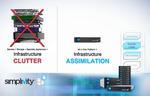 HP will SimpliVity kaufen