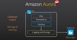 Amazon Web Services liefert Entwicklerwerkzeuge