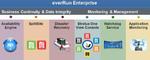 Fehlertolerante Hochverfügbarkeits-Plattform auf Software-Basis