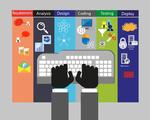 Werkzeuge für Continuous Testing und Delivery von Hewlett Packard Enterprise