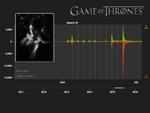 Game of Thrones - wer beißt als nächster ins Gras?