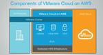 VMware wandert in die Cloud