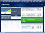 CA mit grafischem Management für Mainframes