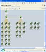 CA mit Management speziell für Virtualisierung