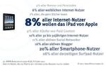 Umfrage: Auch Rentner und Pensionäre wollen das iPad