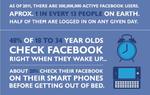 Weltweit benutzt inzwischen jeder 13. Facebook - mit zum Teil verblüffender Intensität