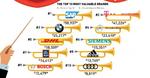 BrandZ 2019: Statistiken zu den wertvollsten Marken Deutschlands