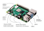 Mit dem neuen Modell sollen etwa gewerbliche IoT-Anwendungen möglich sein (Bild: Raspberry Pi Foundation)