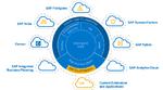 Intelligente ERP-Lösung aus der Cloud: Partner von SAP haben nun die Möglichkeit, branchenspezifische Erweiterungen für SAP S/4HANA Cloud-Dienste zu erstellen und ihren Kunden anzubieten.